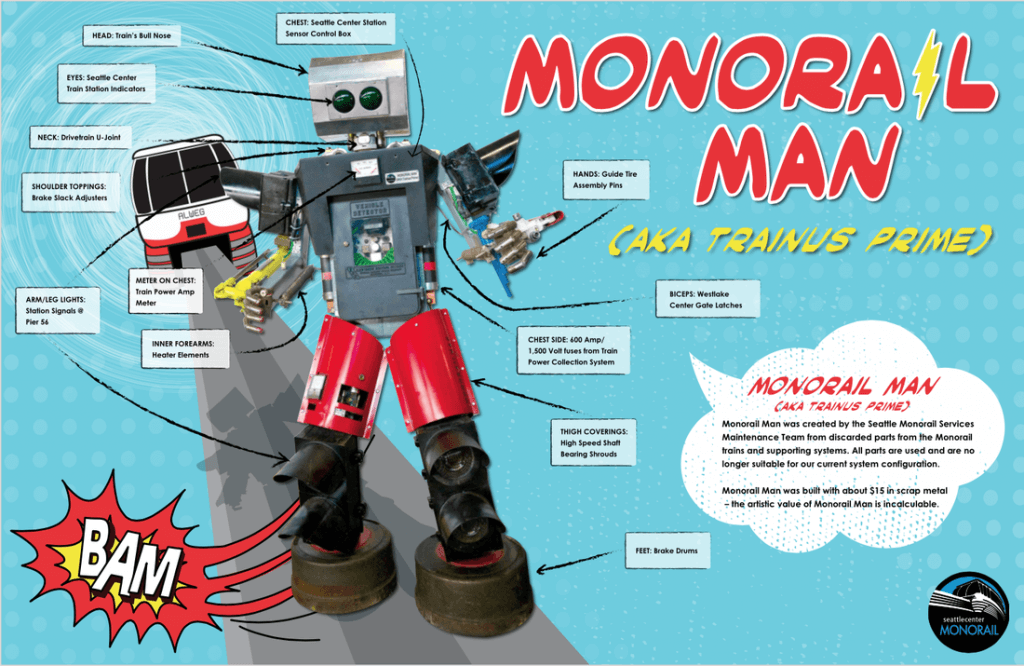 Monorail Man is more than 7 feet tall and can be found at Seattle Center Monorail Station. Photo credit: Seattle Monorail